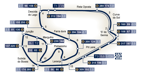 circuit-map-bra.jpg (124. Kb)